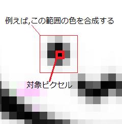 http://www.zd.ztv.ne.jp/h64qh2pq/html5/filterset00/kaisetsu.png